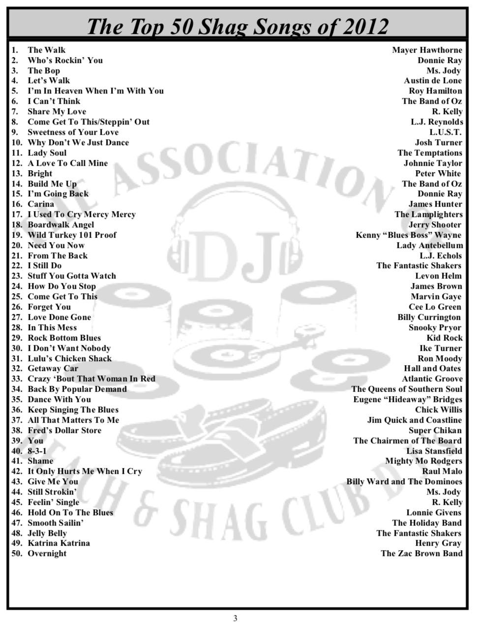 Top 50 Shag Songs | OD Shag Club – North Myrtle Beach, SC